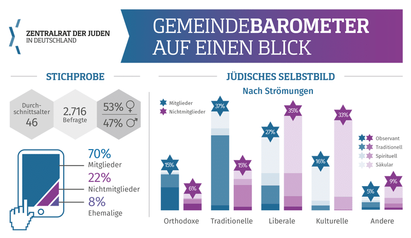 gemeindebarometer1