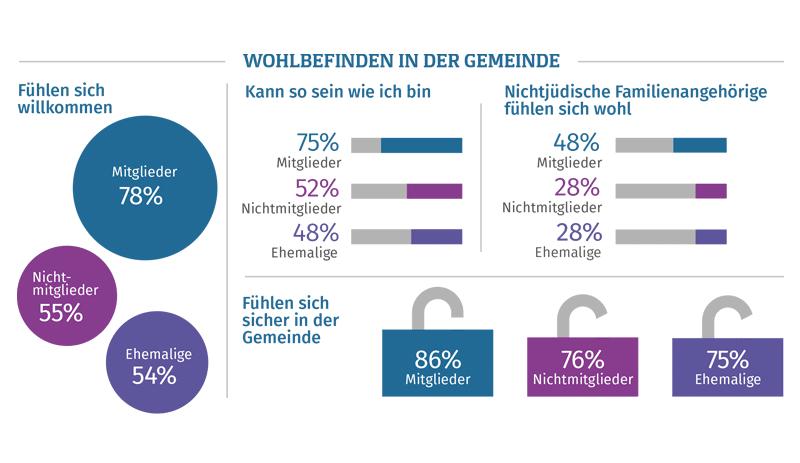 gemeindebarometer2